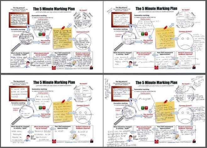 http://i0.wp.com/leadinglearnerdotme.files.wordpress.com/2013/07/5-minute-marking-plan-ks-4-examples.jpg?w=660