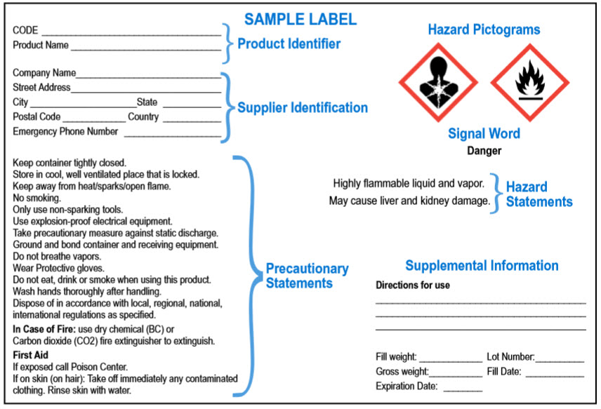 OSHA Hazard Communication Standard  The Right To Know - LeadSMART