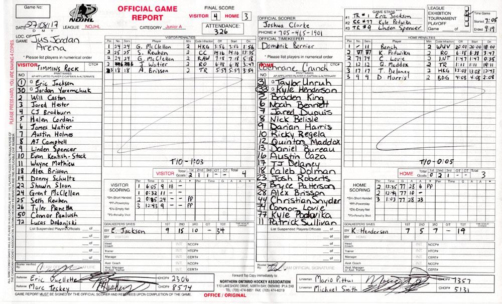Free Download Scoreboard Templates In Microsoft Word Format Hockey - hockey score sheet