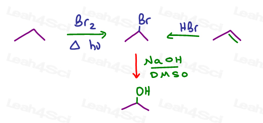 How to Tackle Organic Chemistry Synthesis Questions Organic - synthesis reaction