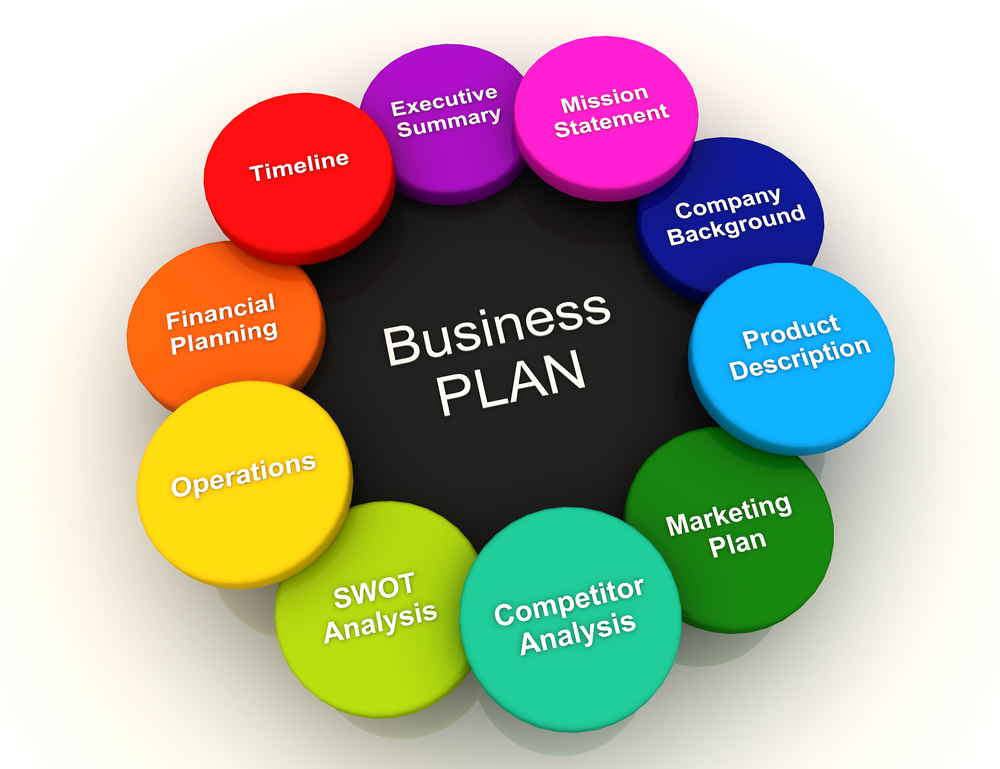 An Effective Business Plan Can Make A Difference! How to Create a