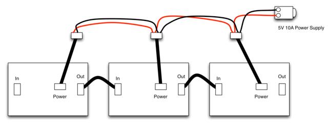 wiring pi raspberry