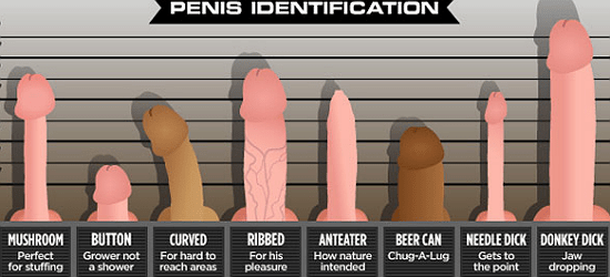 On the glans penis had small red spots