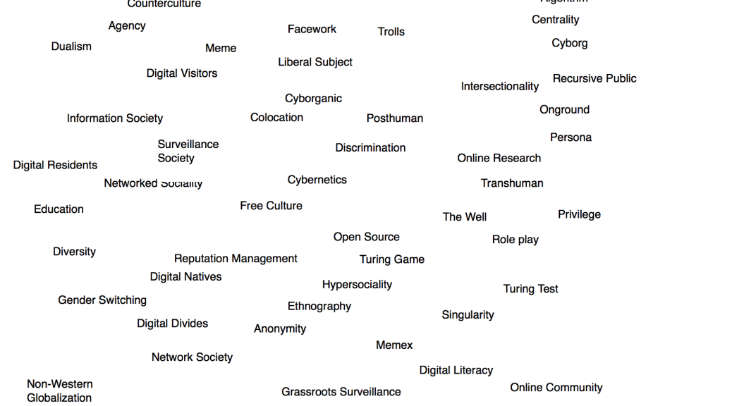 Themes and threads for the final exam in Alex Enkerli's SOCI221 Sociology of Cyberspace course at Concordia University