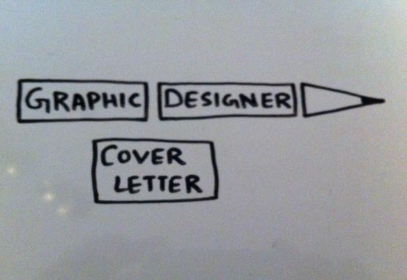 Graphic Design Cover Letter CoverLetter