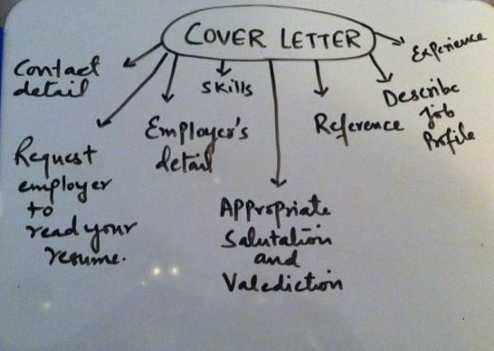 What Should A Cover Letter Include CoverLetter