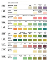 Urinalysis Test Strips Color Chart