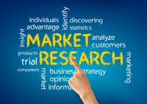 Market Research for Business