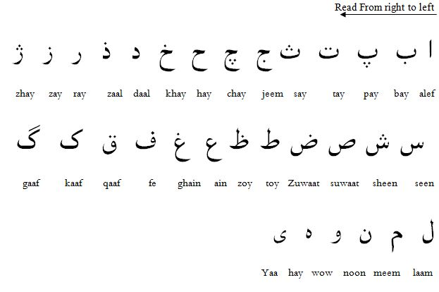 Language This is a picture of the language of Dari It is spoken - key request form