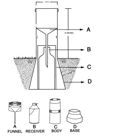 rain gauge diagram rain is measured using a