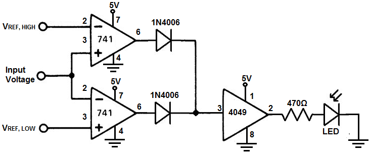 inputimpedance window comparator circuit diagram