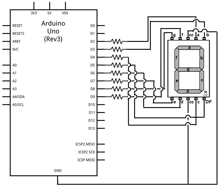 seven segment display diagram