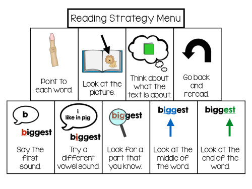 This Week in Intervention Using A Reading Strategies Menu