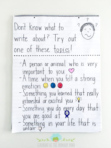 What To Do When Primary Students Say They Don\u0027t Know What To Write
