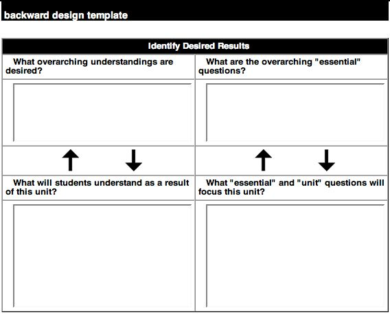 UBD Lesson Plan Template Learning Mastery