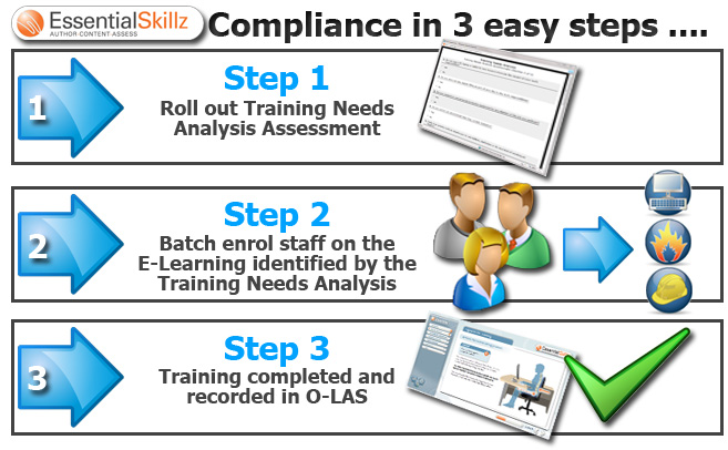 Training Needs Analysis tool launched by EssentialSkillz - Learning News