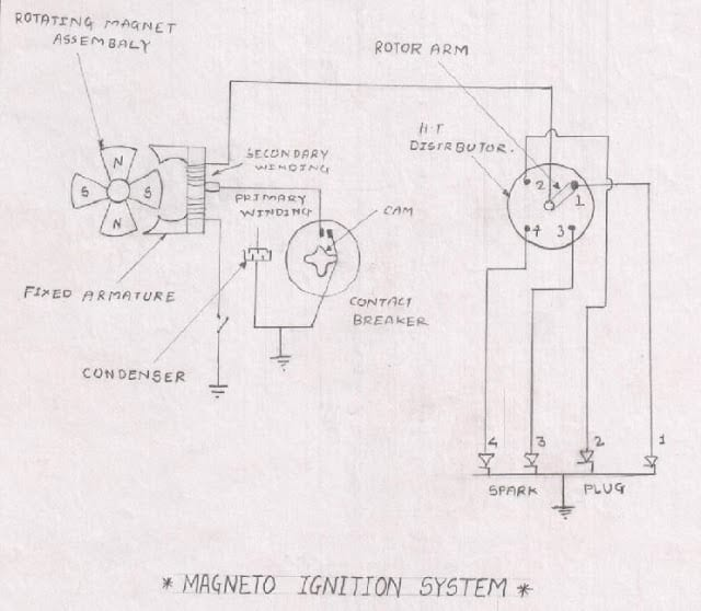 magneto ignition system diagram motordb