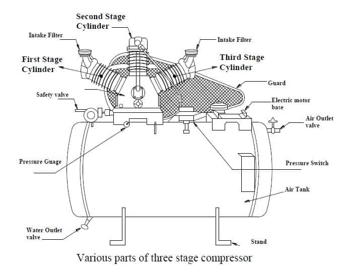 reciprocating airpressor parts diagram