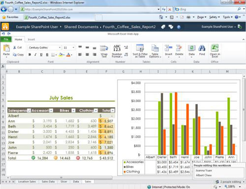 Corporate Training: Microsoft Excel Fast track 8 hrs program