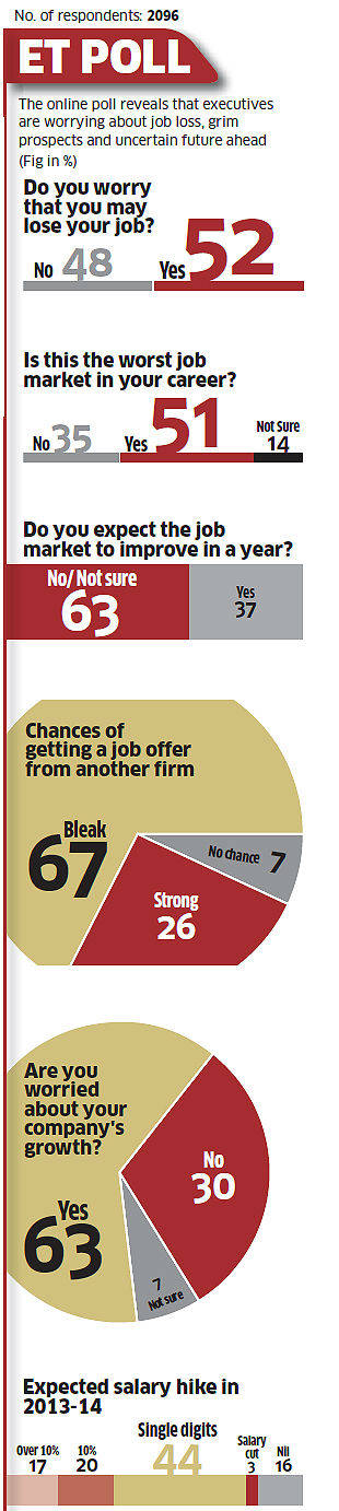 job-squeeze-and-economic-slowdown-a-double-whammy-for-employers-and-jobseekers-alike