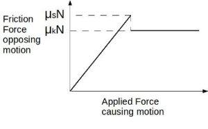 mechanics body diagrams learnscreen