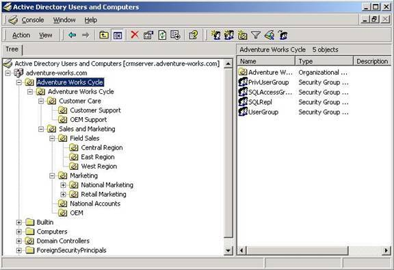 Introduction to Active Directory Learnthat Free Tutorial
