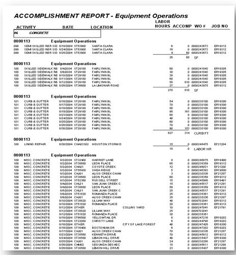 work accomplishment - Acurlunamedia