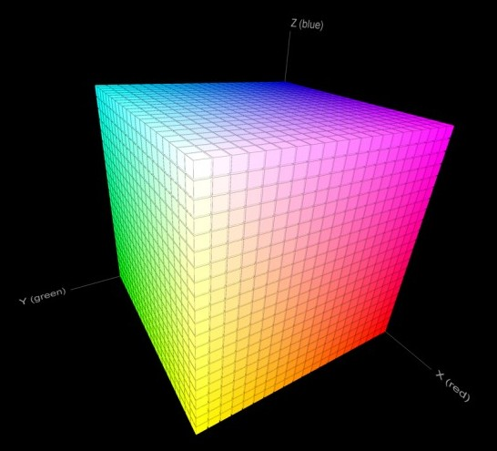 Dynamically generated SVG through SASS + A 3D animated RGB cube