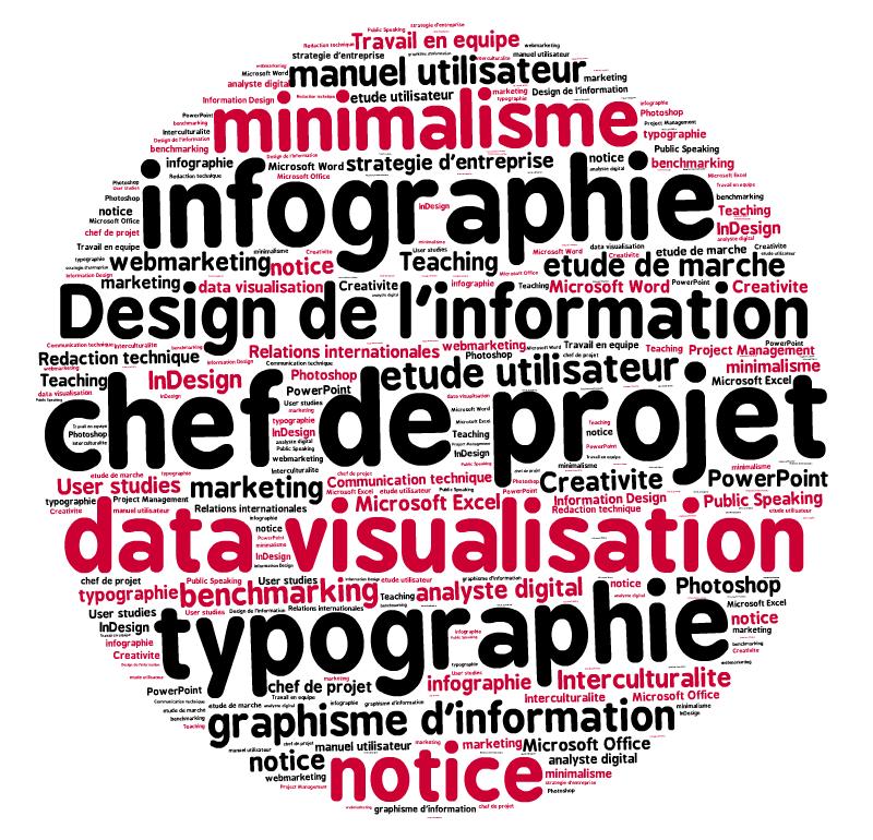 cv design graphisme montagne