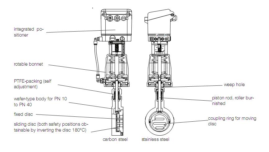 car generator bedradings schema