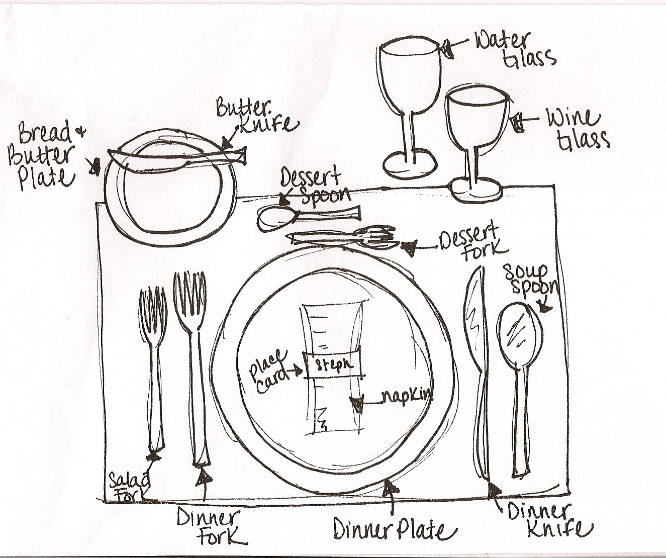 informal table setting auto electrical wiring diagram