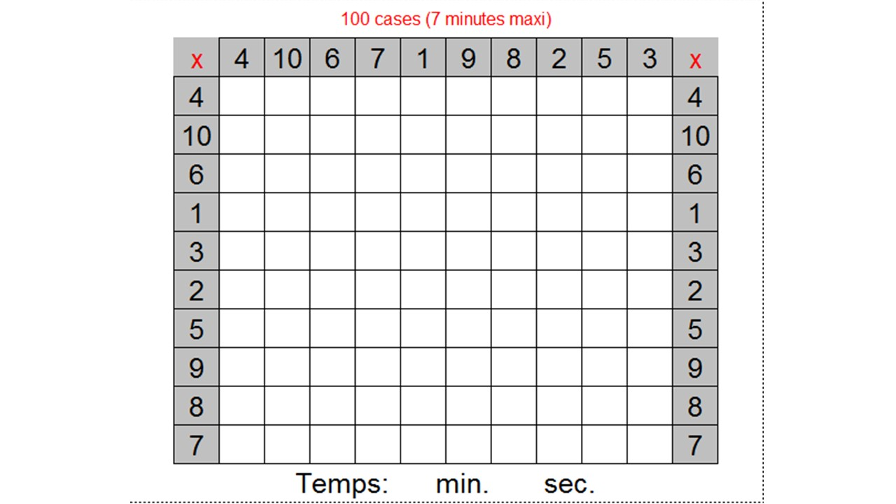 Jeu Table De Multiplication Ce1 L Apprentissage Des Tables De Multiplication L écolier Fr