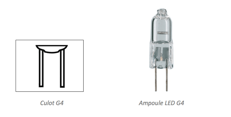 Gu10 C Ampoule Led : Les Différents Types De Culots - Led-flash