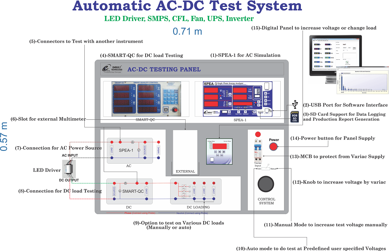 Led Panel Test Led Driver Testing Panel Led Driver Testing With Thd