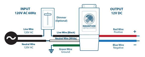 Dimming Ballast Wiring Diagram Fog Lamp Wiring Diagram, 0-10v