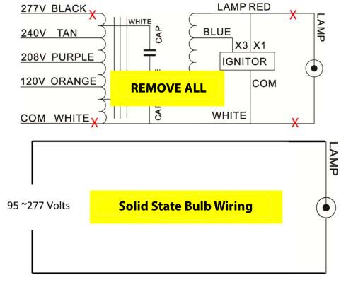 50 watt hp s hid light diagrama de cableado