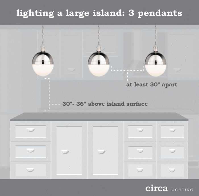 Height Of Lights Above Kitchen Island Lighting Tips - Size And Placement Guide