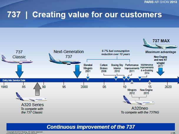 Comparing the 737 and the A320 the story continues - Leeham News