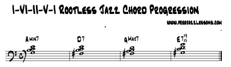 How To Play A II-V-I-VI Jazz Piano Chord Progression
