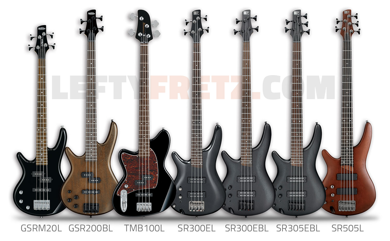 Ibanez Inf Wiring Diagram S470 Mahogany Oil Auto Basic Guitar Electronics Xvi Of An Rg7321 Rg320 Sr300