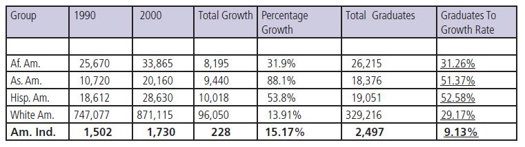 pitbull growth chart - Mendicharlasmotivacionales