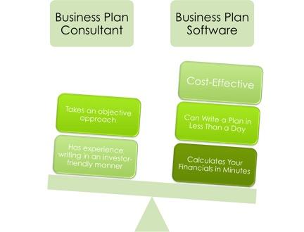 Plan Software Vs Business Plan Writers - professional business plan