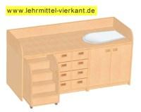 Wickelkommode mit Wanne, Wickelkommode Kindergarten ...
