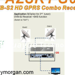 How to configure G6 HD decoder_1