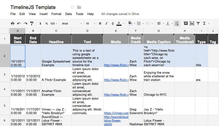 Making Timelines - medical timeline template