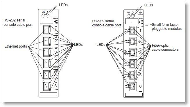 Gigabit Ethernet Wiring Diagram Wiring Diagram