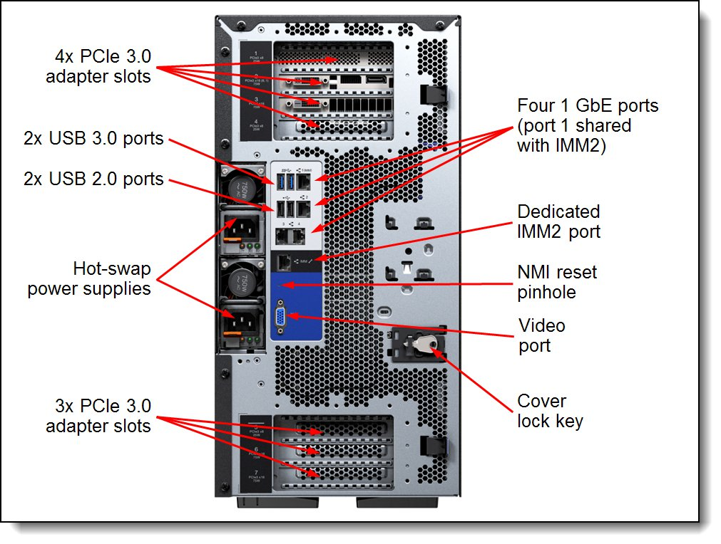 Lenovo System X3500 M5 Product Guide Withdrawn Product