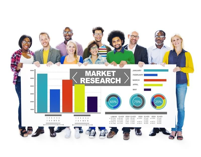 Scientific Method to Conduct Market Research for Businesses