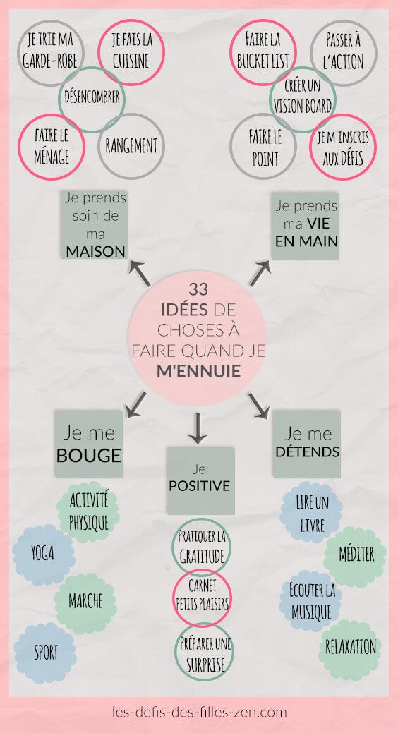mimi (miriam_zekhnini) on Pinterest - Faire Un Plan Interieur De Maison Gratuit