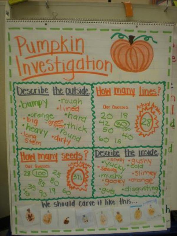 Pumpkins-Math-Centers-047